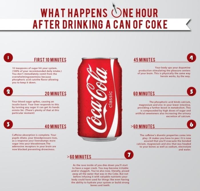 03.09.15 Coca cola